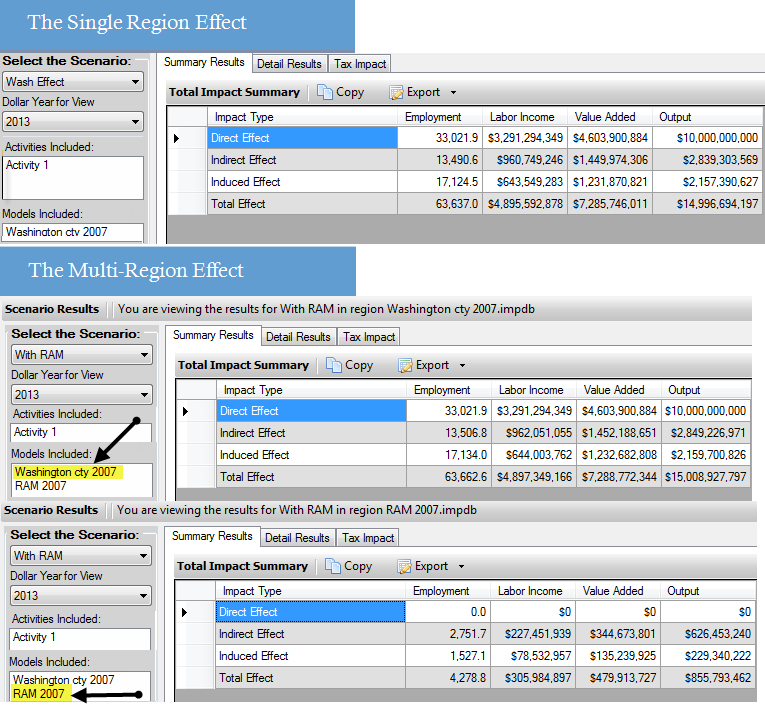 single_and_multi_region.png