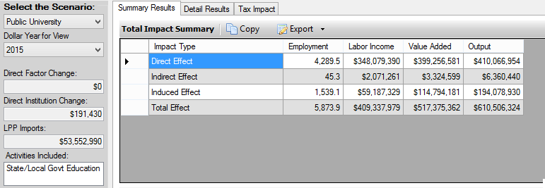 Summary_Results_with_payroll.png