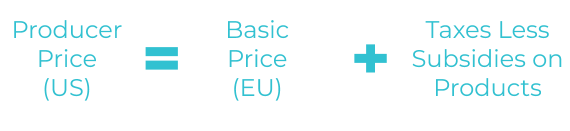 Producer_Price___Basic_Price.png