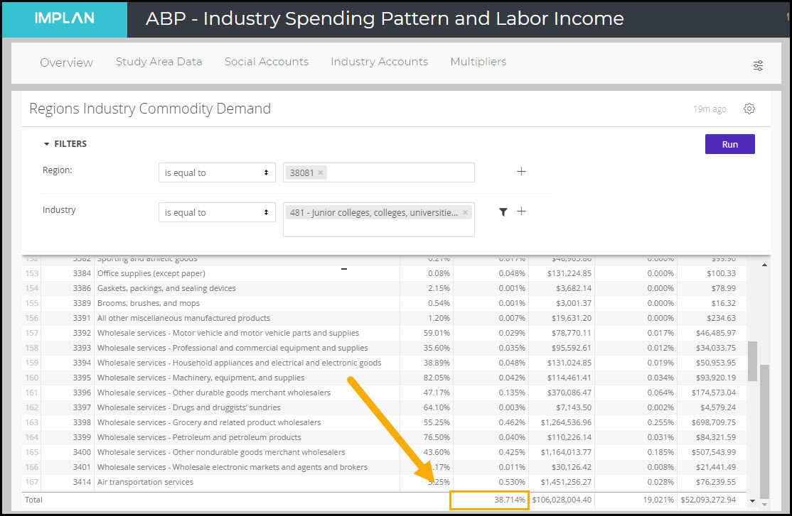 ABP_-_Industry_Spending_Pattern_and_Labor_Income_-_Finding_IE.jpg