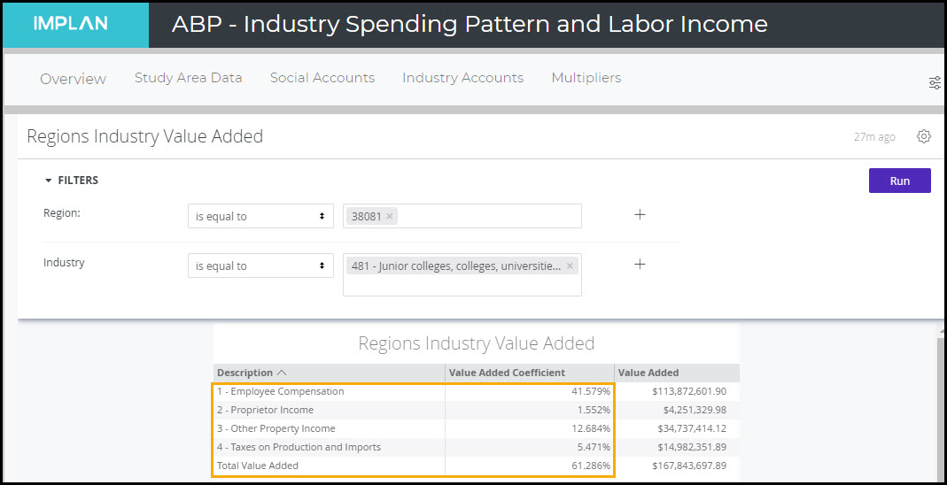 ABP_-_Industry_Spending_Pattern_and_Labor_Income_-_Finding_VA.jpg