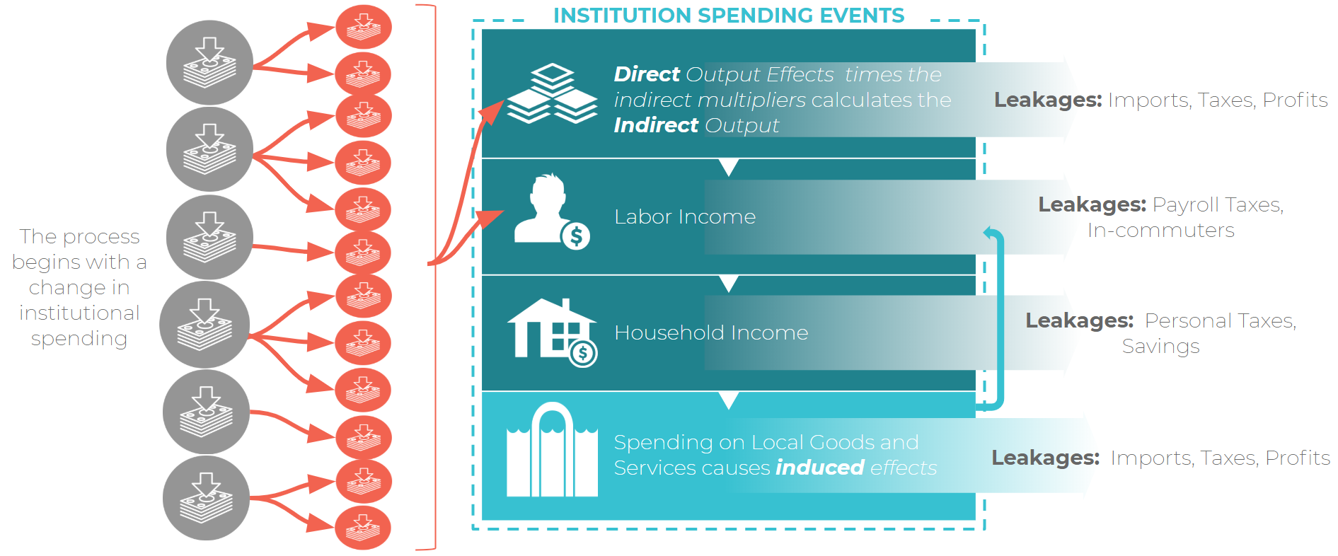 institution_spending_events.png