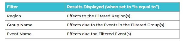MRIO_Filtering_-_Table.jpg