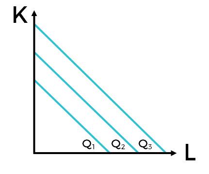 LPF_-_Linear_PF_Graph.jpg