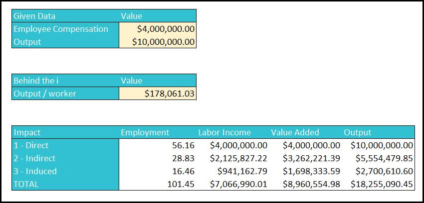 ABP_-_NPO_Hosp_Final_Excel.jpg