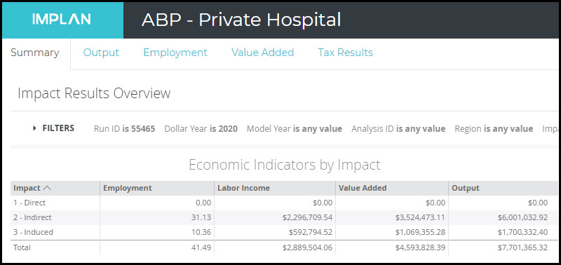 ABP_-_Private_Hospital_Summary_Results.jpg