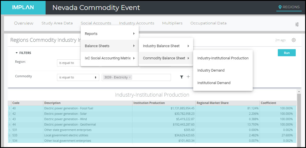 Commodity_Event_-_Behind_the_i.jpg